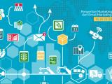 Inilah lima Alat Email Marketing Automation
