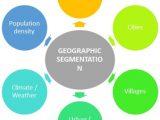 Mengenal Teknik Pemasaran Menggunakan Lokasi Geografis