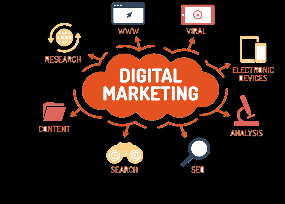 Hal-hal yang Harus Diperhatikan di Perusahaan Pemasaran Digital